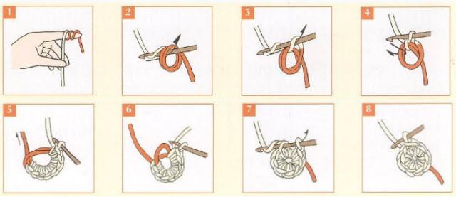 Амигуруми мишка: схема по работе крючком, мастер-класс с видео и фото в фото