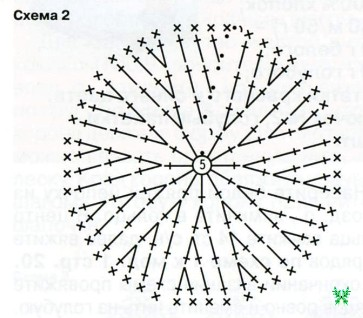 Бандана, вязаная крючком: как связать по мк для начинающих со схемами в фото