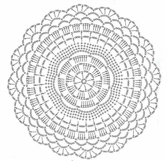 Царские круглые коврики — салфетки в современном интерьере в фото