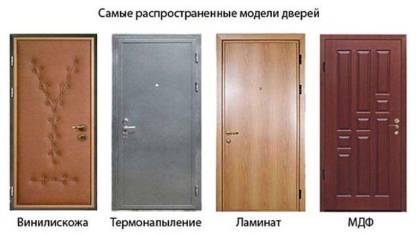 Декорирование старых дверей своими руками в фото