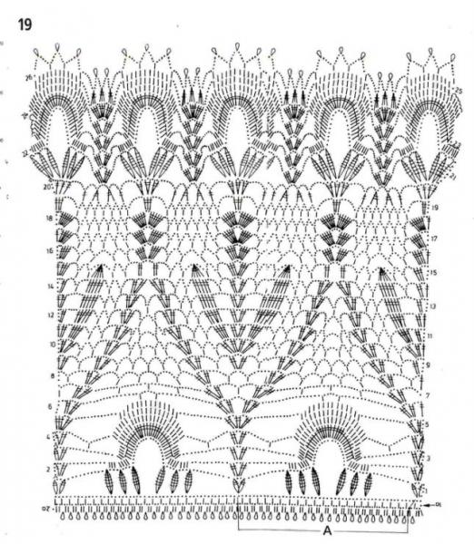 Кайма крючком: схемы и описание широкой ажурной вязки с фото и видео в фото