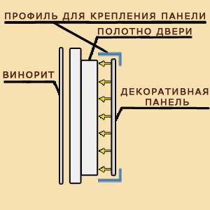 Как оформить дверной проем без двери: особенности в фото