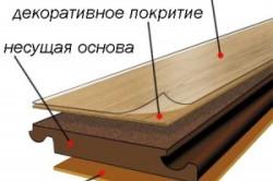 Как положить ламинат своими руками (фото и видео) в фото