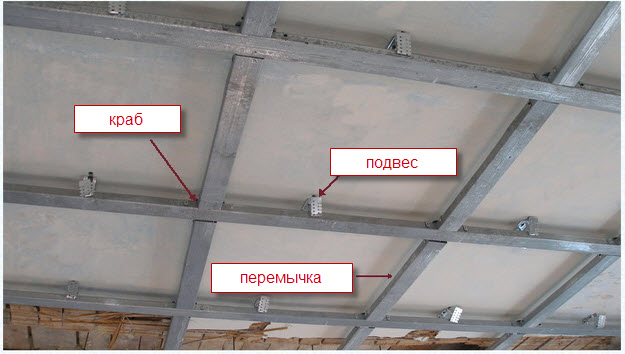 Как правильно отделать балкон или лоджию гипсокартоном в фото