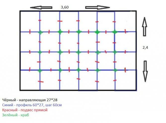 Как самому установить каркас из профилей для гипсокартонных конструкций? в фото