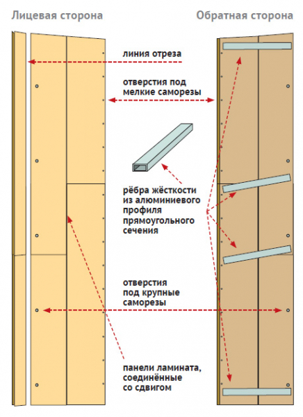 Обшивка входных дверей своими руками: особенности и выбор материалов в фото
