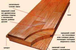 Укладка ламината на плитку: подготовка основания, монтаж ламинатной доски в фото
