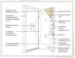 Входные двери Кондор : отзывы о продукции под номеров 3, 5 и М3 в фото
