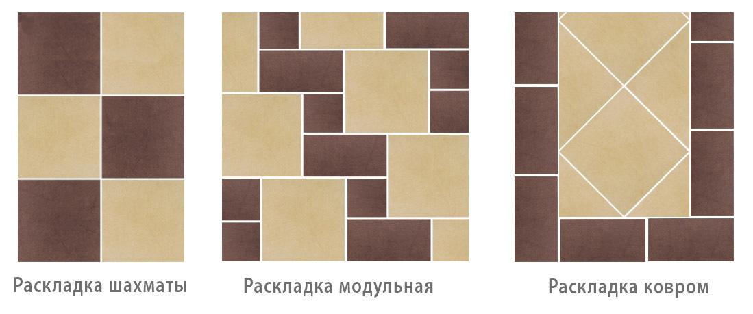 Интересные варианты раскладки напольной плитки в прихожей