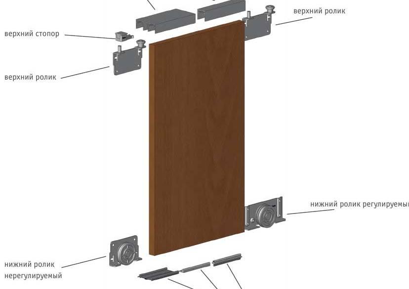 Роликовый механизм для шкафов купе