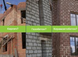 kakoj-material-vybrat-dlya-vozvedeniya-sten