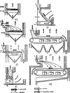 raznovidnosti topok dlya szhiganiya tverdogo tipa topliva