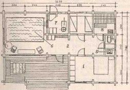 sauna s bassejnom i rasshirennym sostavom pomeshhenij