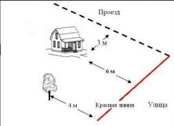 stroitelnye-normativy-kotorye-neobxodimo-uchityvat-pri-soglasovanii