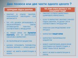 vybor podryadchika chast 4