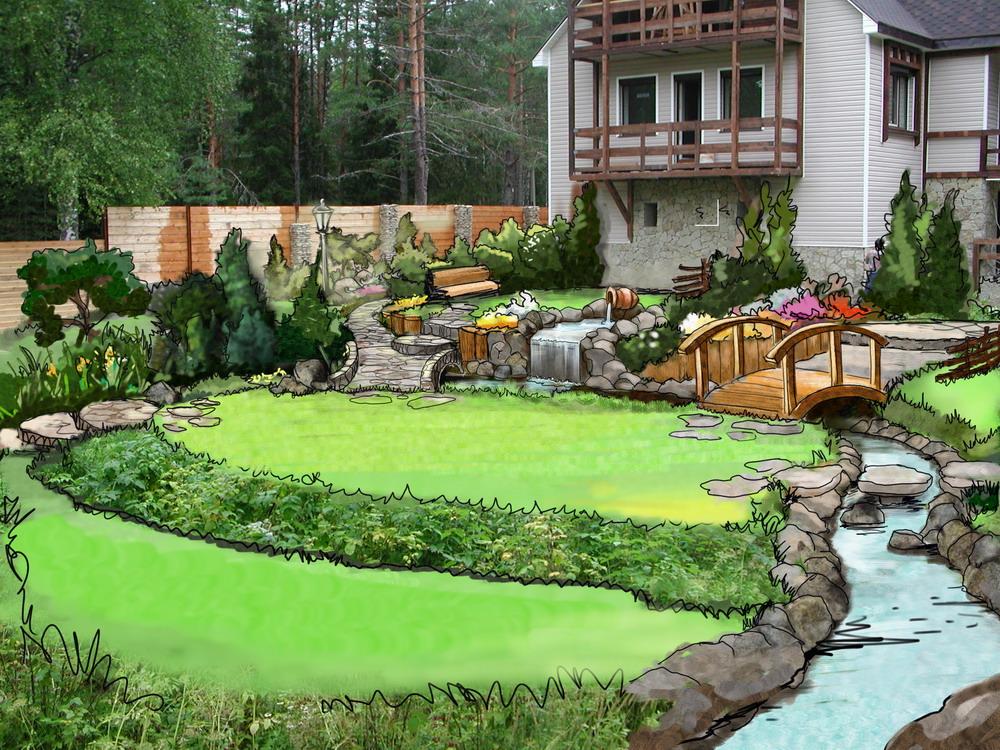 Ландшафтный дизайн Сотворите новый мир