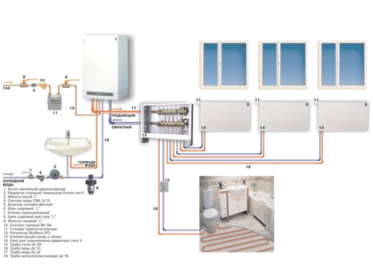 Системы отопления индивидуальных домов своими руками