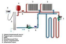 ustanovka nasosa v sistemu otopleniya